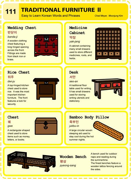 111 Learn Korean Hangul Traditional Furniture 2