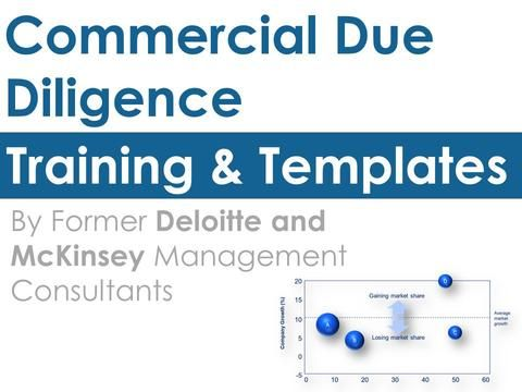 Best Dcf Model Template In Excel  By ExDeloitte Consultants