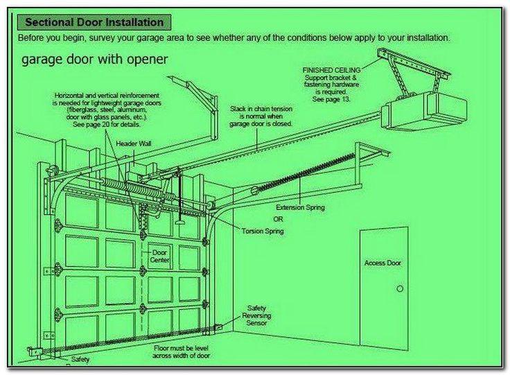 Garage Door Opener Installation Instructions Check More At Http Astroit Design Garage Door Op Garage Door Opener Installation Garage Doors Garage Door Opener