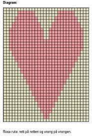 Bilderesultat for strikke diagrammer
