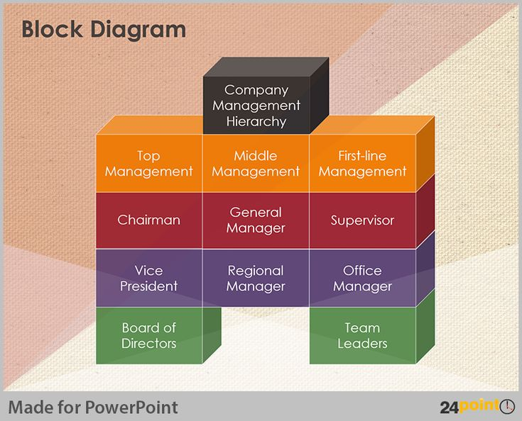 17 best images about powerpoint visuals on pinterest 3d. Black Bedroom Furniture Sets. Home Design Ideas