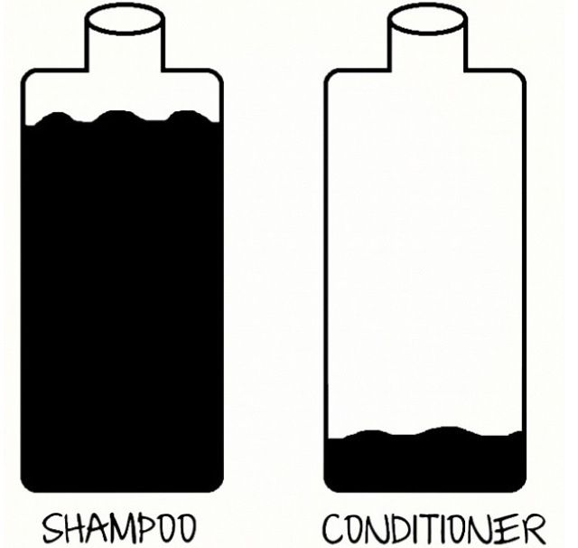 lol story of my life! black girl problems....