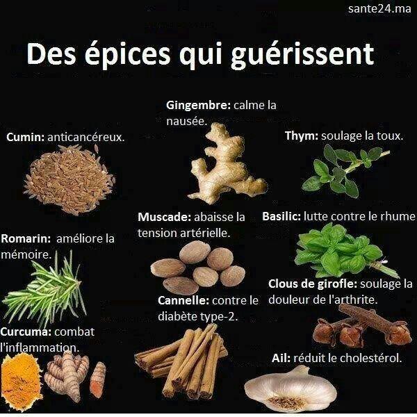 Des épices qui guérissent : cumin - gingembre - thym - romarin - muscade - basilic - curcuma - cannelle - clous de girofle - ail