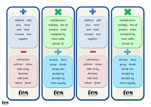 Maths Operation Bookmarks