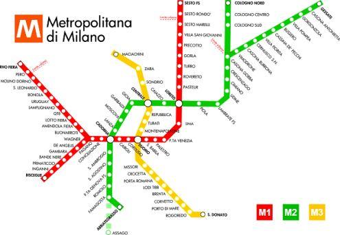 Metrô de Milão, Itália