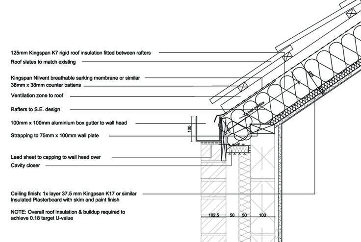 slate roof, gutter detail - Google Search