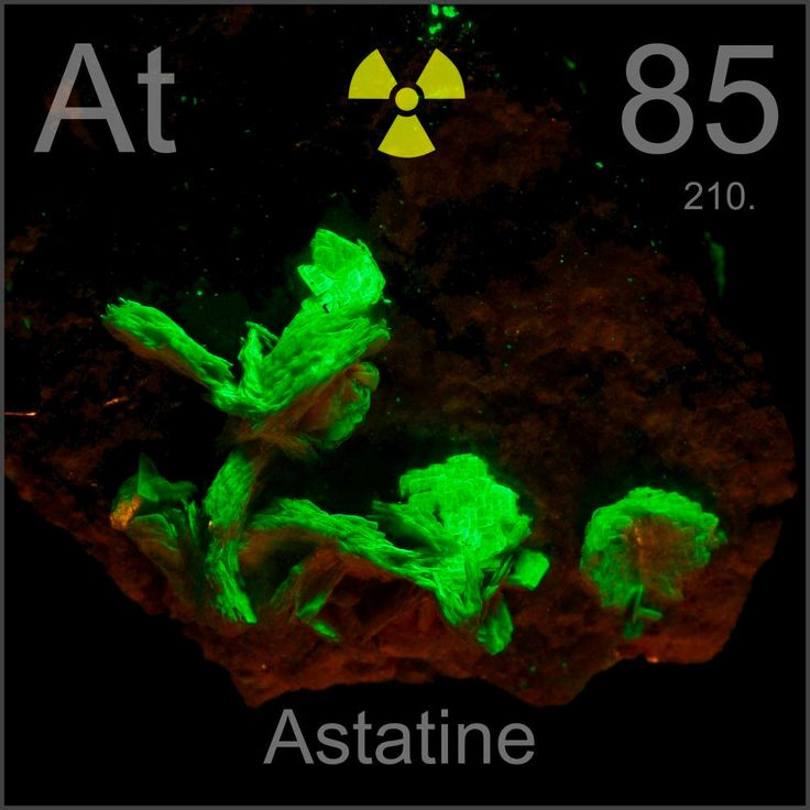 9 best Elementos químicos en imágenes images on Pinterest - new tabla periodica lenntech