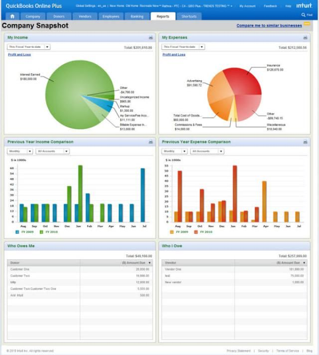 7 Best Accounting Software Packages for Small Businesses: QuickBooks and QuickBooks Online Simple Start (Windows, Mac, Online)