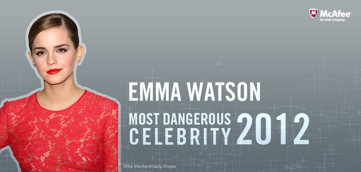 Emma Watson is named 2012's Most Dangerous Celebrity to search for in cyberspace