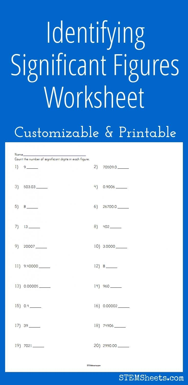 Uncategorized Math In Chemistry Worksheet 100 ideas to try about gen chem organic chemistry identifying significant figures worksheet customizable and printable