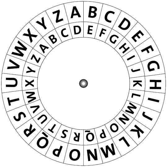 Caesar's encryption disk | Preschoolers | Morse code