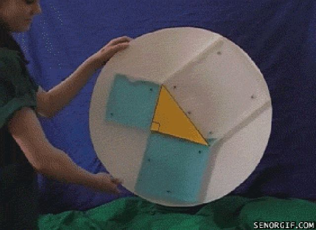 How the Pythagorean Theorem works. (Every math class in America should have one of these.)