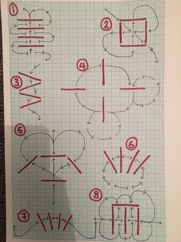 Cavaletti exercises with 4 poles