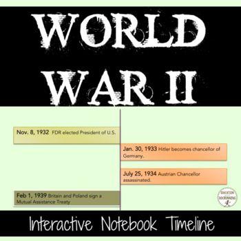 World War 2 Interactive Notebook Comparative Timeline Acti