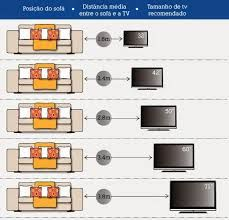 Best 20 tv 42 polegadas ideas on pinterest home - Distancias recomendadas para ver tv led ...