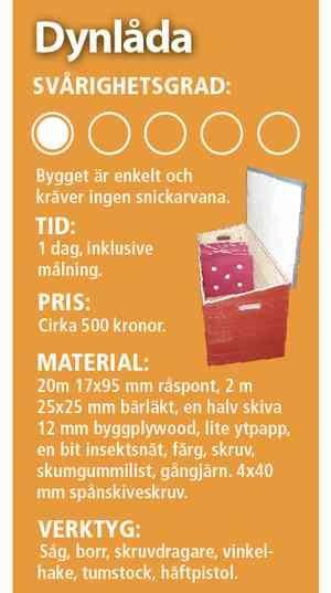 Slutkånkat med smart dynlåda | Bostad & inredning | Aftonbladet