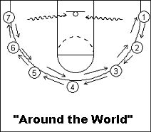 Around the world game, C-A-T (my own, they are 2 & 3, but smart!), D-O-G, you get the picture. We have an indoor basketball gym, so no worries mommies --- they are indoors for this one!