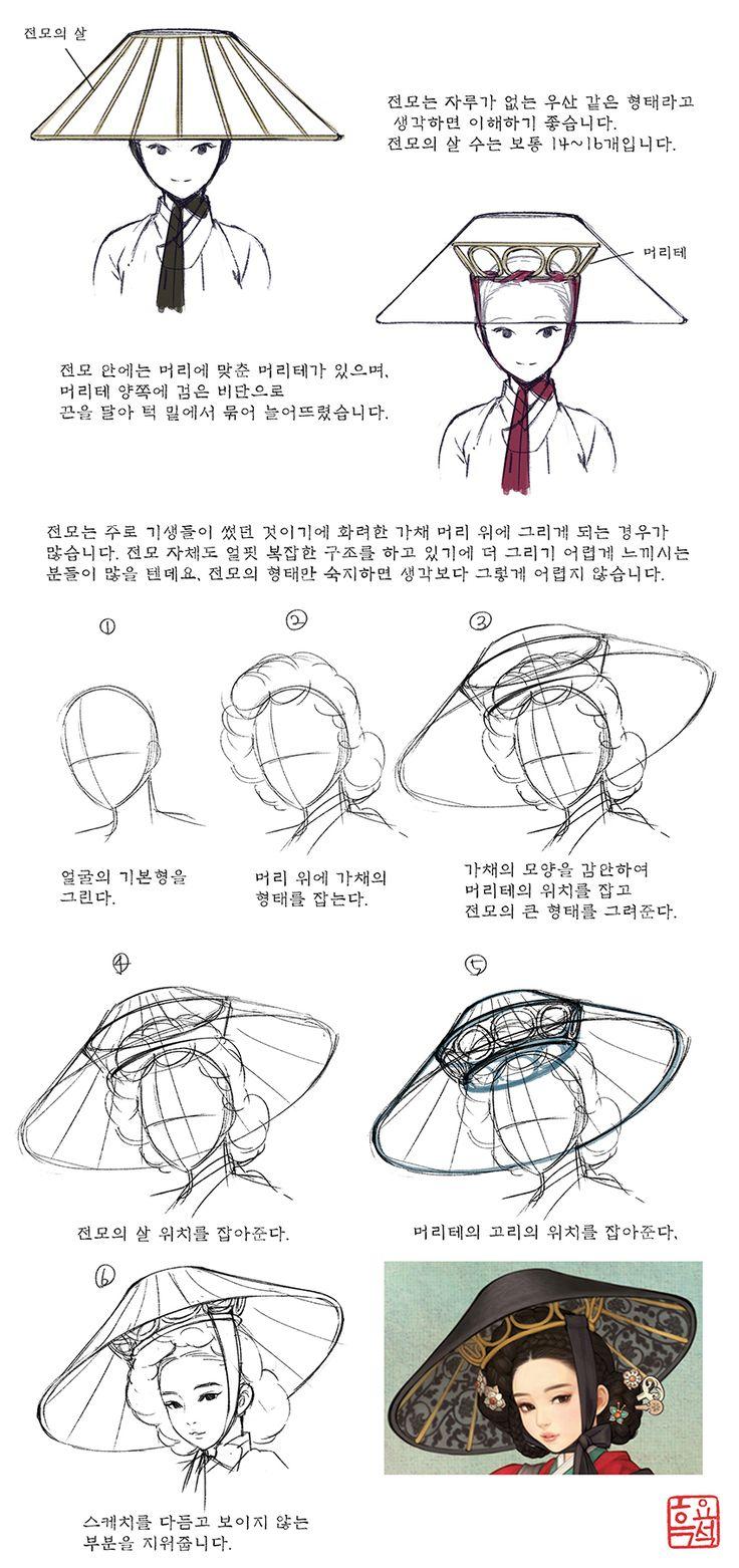 한복x복식 | 내외용 쓰개(5) | 전모(2) | 흑요석