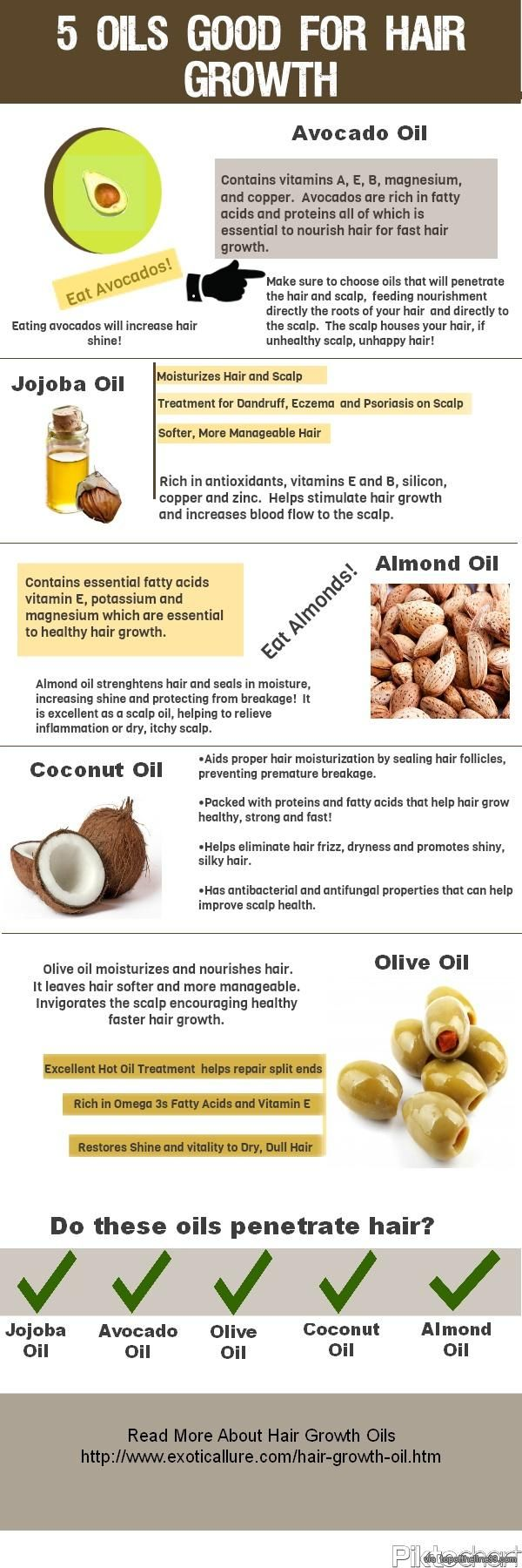 Oils Good for Hair Growth. Try a hot oil treatment with Olive oil for softer, healthier looking hair!