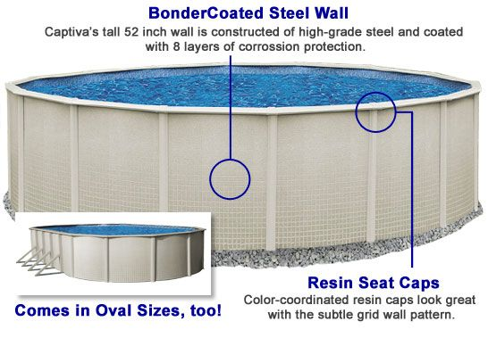 25 Best Ideas About Above Ground Pool Kits On Pinterest Ground Pools Intex Pool Ladder And