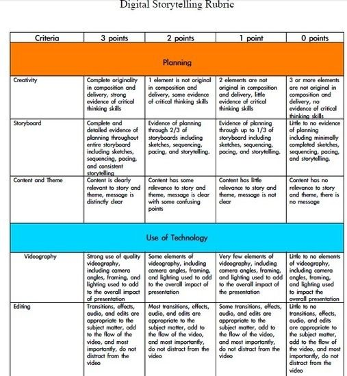 Classroom Design Rationale ~ Ideas about digital storytelling on pinterest