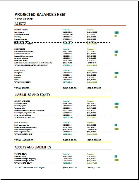 Sample Balance Sheet Excel Balance Sheet Template In Excel