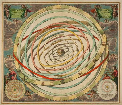 """This day in 1578 - Tycho Brahe 1st sketches """"Tychonic system"""" of solar system"""