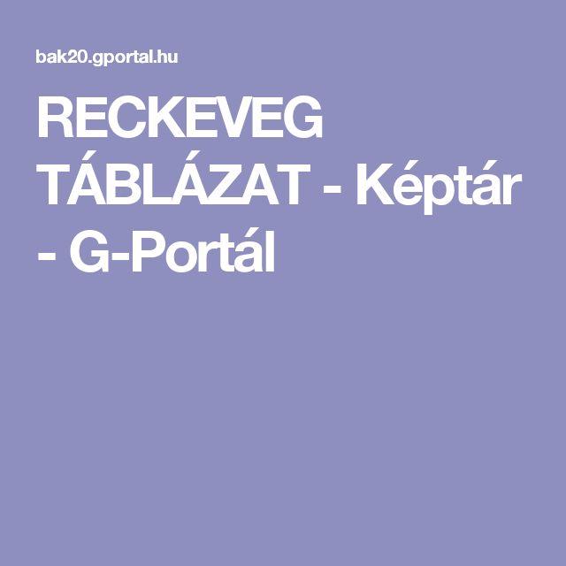 RECKEVEG TÁBLÁZAT - Képtár - G-Portál