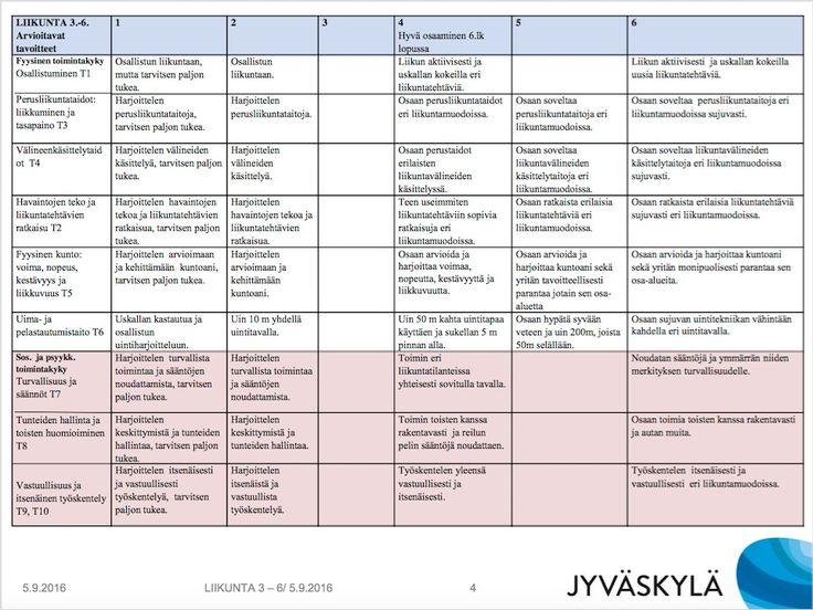Liikunta 3-6