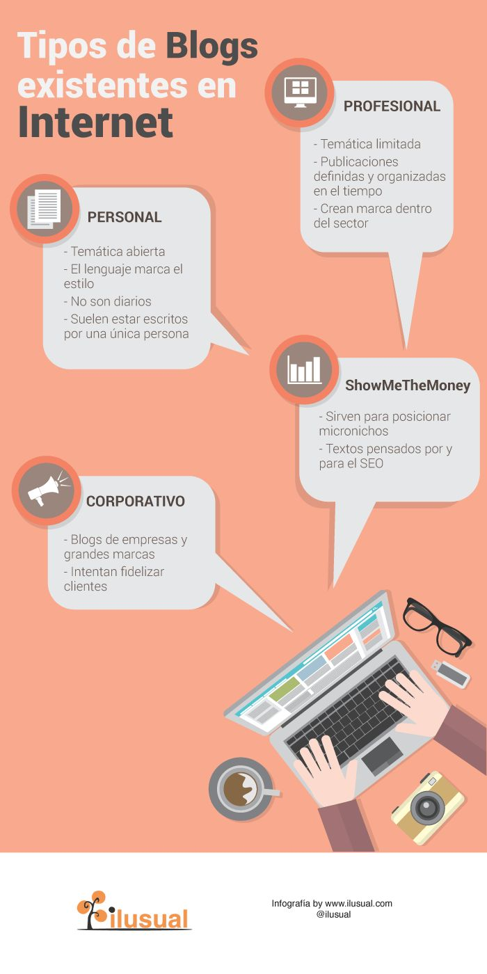 4 tipos de Blogs que hay en Internet #infografia #infographic #socialmedia  Please contact me if you are looking for  a DJ https://www.djpeter.co.za/dj, Photo booth https://www.photobooth.durban/boothfun, LED Dancefloor http://www.leddancefloor.info/dancefloor, wedding DJ  https://www.kznwedding.dj/djs, Birthday DJ https://www.birthdays.durban/dj or Videobooth  https://www.videobooth.durban/fun for your Function, Wedding, Birthday Party, School Function, Corporate Event or  Product…