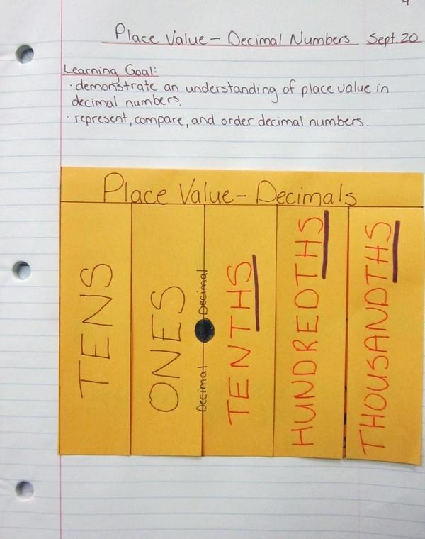 Rundes Room: Math Journal Sundays - Decimal Numbers