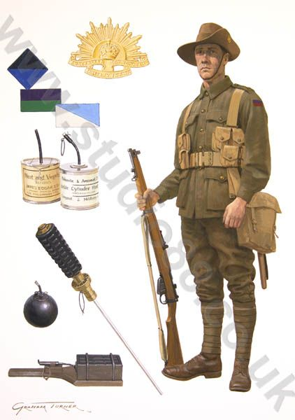 Australian ww1 soldier images - Google Search