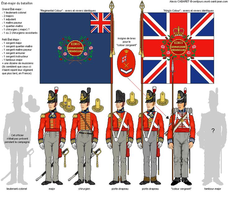 8. Linienbataillon King's German Legion (KGL) 1815
