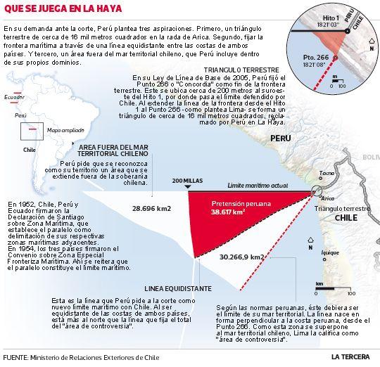 La Haya notificó a Chile y Perú que resolución se aplaza hasta después del receso, en septiembre.