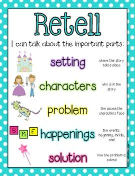 This can help recall a student to remember what is going on in the story. It is also the main points of reading any book.