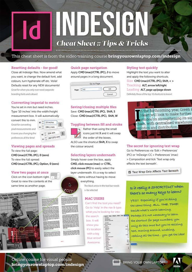 Indesign Cheat Sheet Indesign Tutorials Graphic Design Tutorials Learning Graphic Design