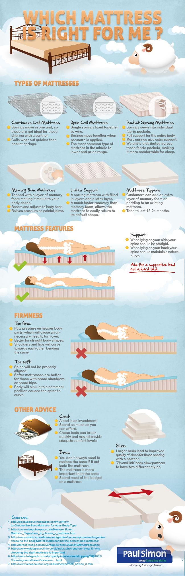 A Complete Guide To Choose Best Mattress For Side Sleepers