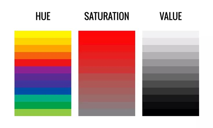 COLOR ATTRIBUTES The variables or characteristics of color, which are hue, value, and saturation.Color In...