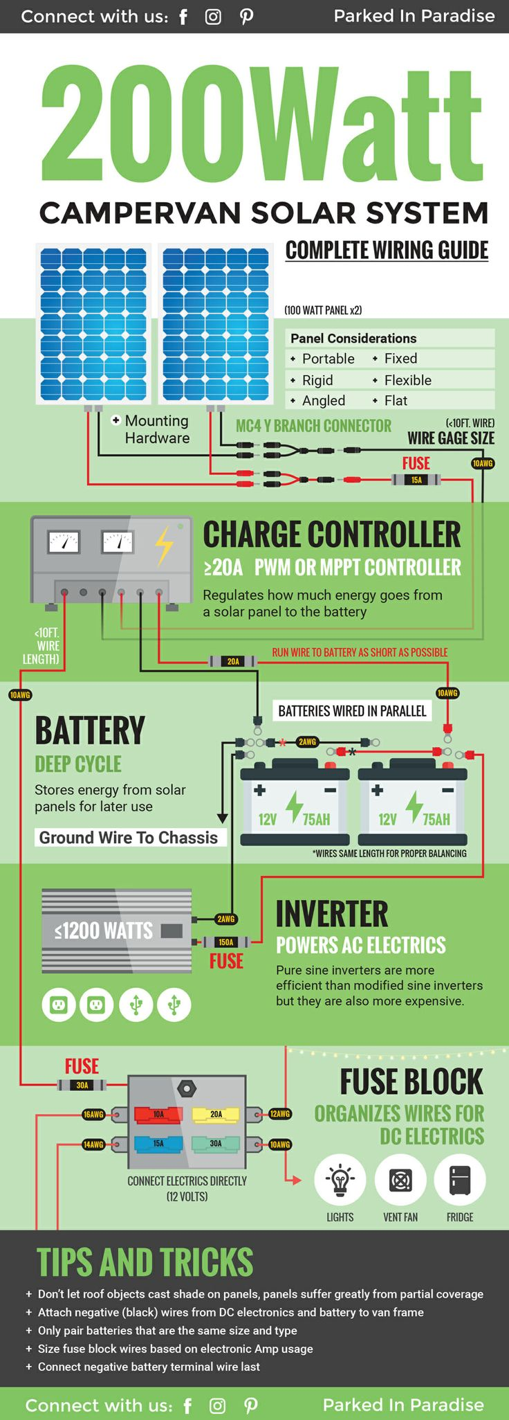 Complete DIY wiring guide for a 200 watt solar panel system. Perfect for a campervan build! I need to save this for when I start my own van build! #vanlife via @parkedinparadise