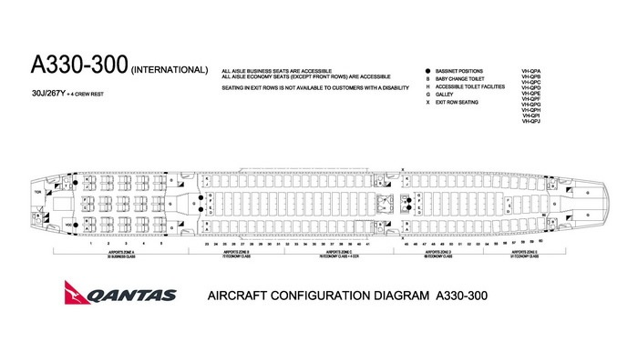 QANTAS AIRLINES AIRBUS A330-300 AIRCRAFT SEATING CHART