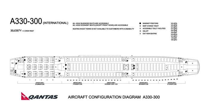 Qantas Airlines Airbus A330 300 Aircraft Seating Chart