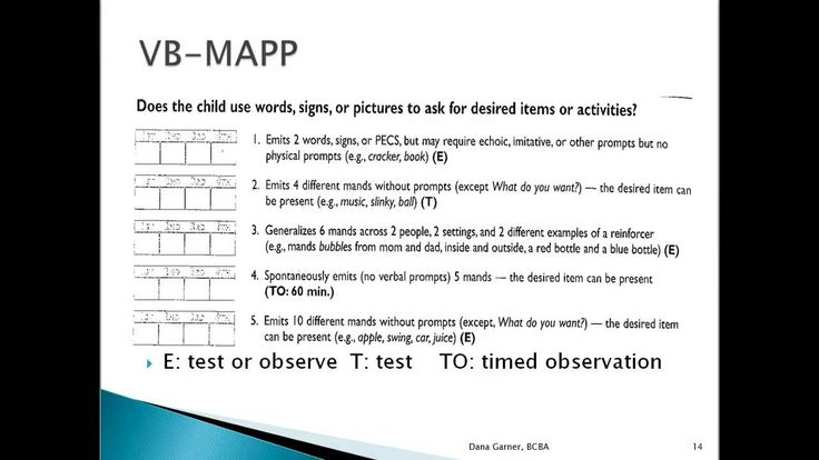 This is an image of Exceptional Vb Mapp Printable Materials