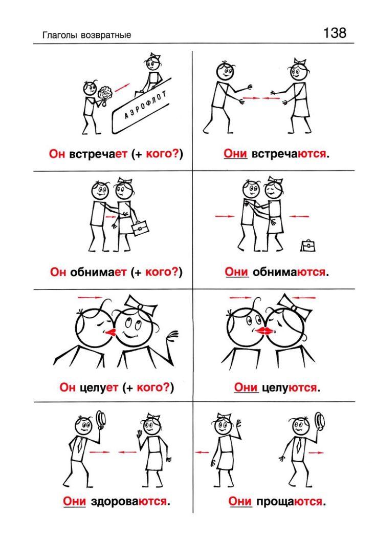Русские слова в картинках для иностранцев