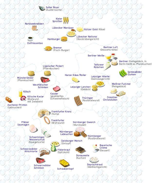 Essen, das nach Orten benannt ist