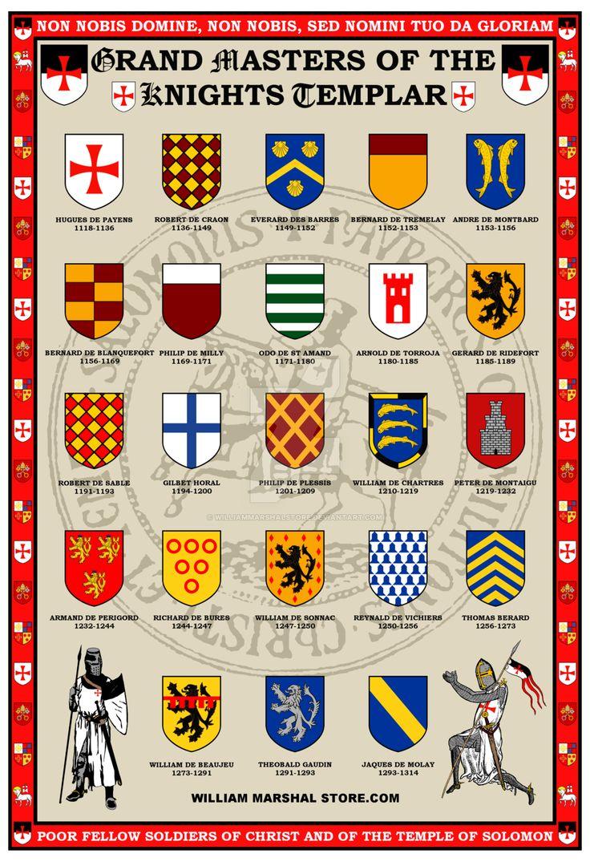 Grand Masters of the Knights Templar Poster by williammarshalstore.deviantart.com on @DeviantArt..feb16