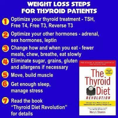 Weight loss supplements in australia picture 4