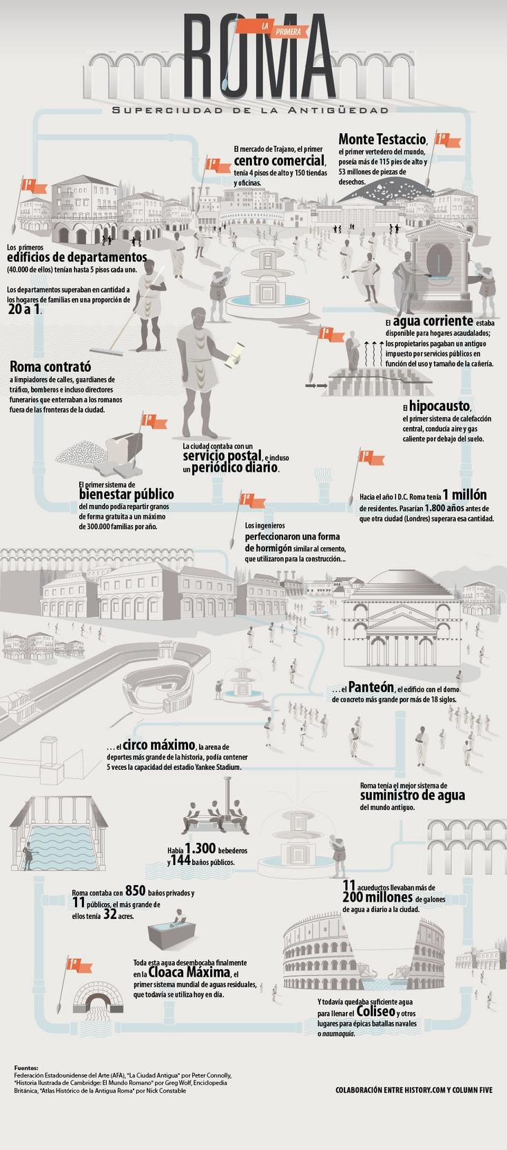 Roma: La Primera Superciudad de la Antiguedad. El Mercado de Trajano, considerado el primer centro comercial del mundo, tenía 4 pisos de alto y albergaba 150 tiendas y oficinas.