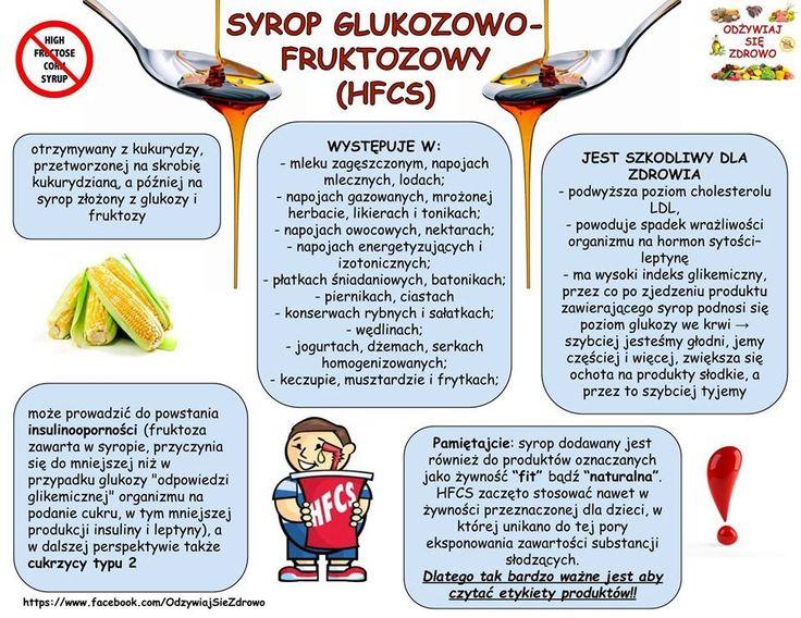 Syrop glukozowy