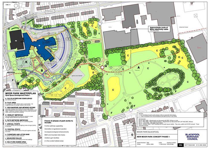 Planificación urbana sostenible del agua
