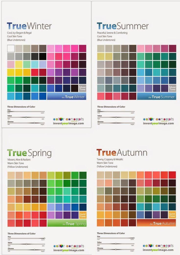 die besten 25 farbkombinationen malen ideen auf pinterest raumfarbkombination wohnzimmer. Black Bedroom Furniture Sets. Home Design Ideas